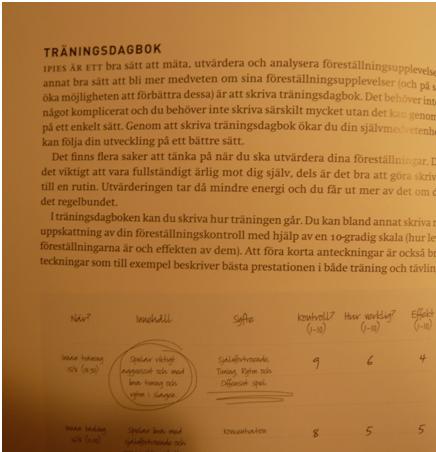 Träningsdagbok Träna tanken
